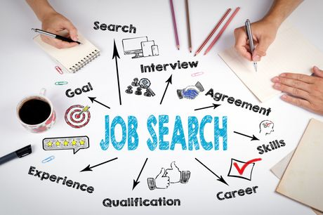 Take an online Job Search Skills course for just £14